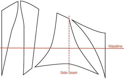 pattern drafting questions a pattern drafting question advanced sewing