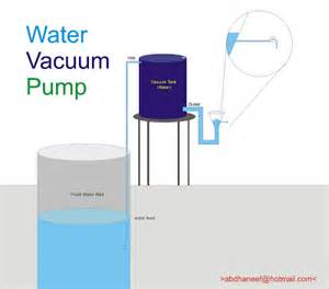Which Vaccum Abdhaneef Gmail Com Water Pump