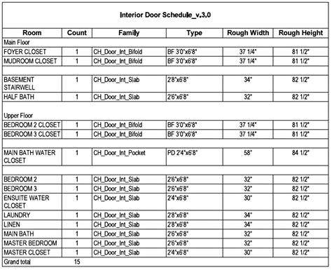 Design Perimeter Nine Door Hardware Schedule Template Excel