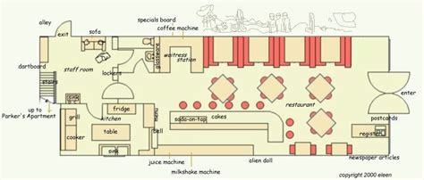 cafe operation layout pin plan by west african leaders for a military
