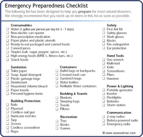 Emergency Preparation List Volcano Disaster Movie Hurricanes Safety Rules Active Shooter Drill Template