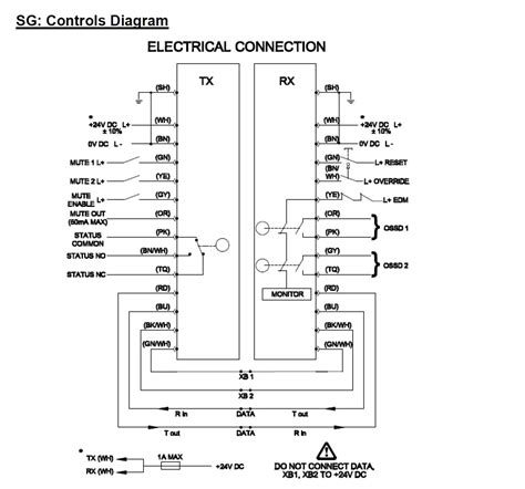 keyence light curtain muting wiring diagram leuze light