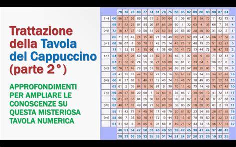 tavola cappuccino ii 176 trattazione della tavola cappuccino parte 2
