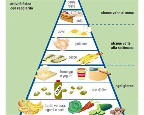 piramide alimentare dieta mediterranea dieta mediterranea una piramide di salute fondazione