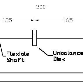 design of journal bearings for rotating machinery figure 1 flexible shaft supported on fluid film journal