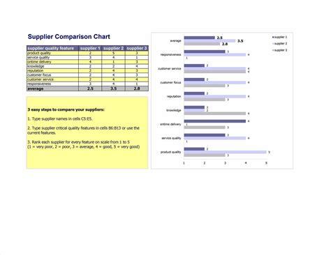 Spreadsheet Freeware by Spreadsheet Freeware Buff