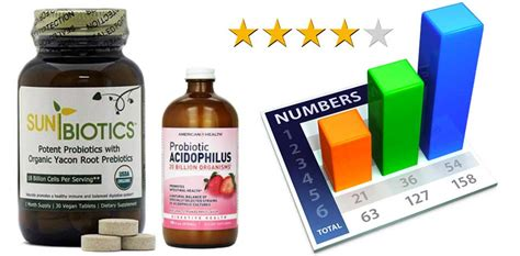 supplement brand reviews probiotcs brands reviews and user ratings best