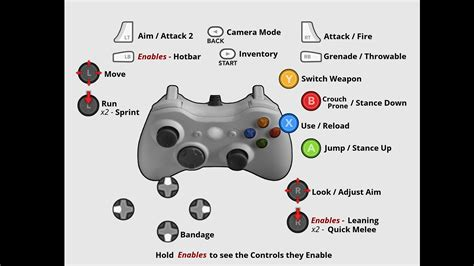 unity layout controller controllers dont have enough buttons more control