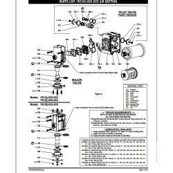 kobalt air compressor wiring diagram wiring diagrams