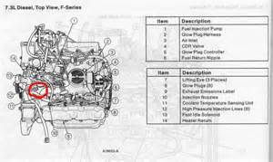 cold start injector wiring diagram get free image about wiring diagram