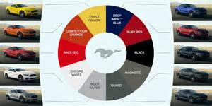 2015 ford colors 2015 ford mustang color chart mustang performance parts