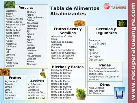 tabla alimentos alcalinizantes tabla de alimentos alcalinizantes recetas pinterest