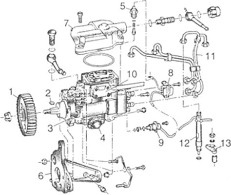 Bomba De Inyeccin Rotativa Para Motores Diesel Con Gestin