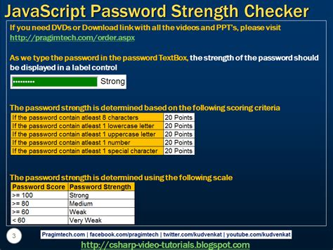 javascript pattern for password sql server net and c video tutorial javascript