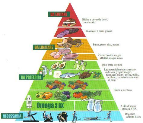 dieta alimentare cresce il numero di italiani segue una dieta