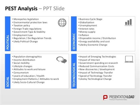 pest analysis template pest analysis powerpoint template