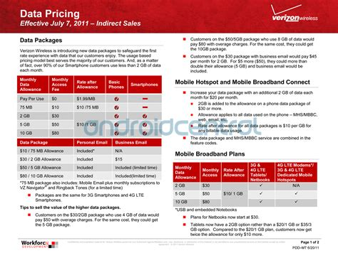 verizon s new data plans broken in complete detail