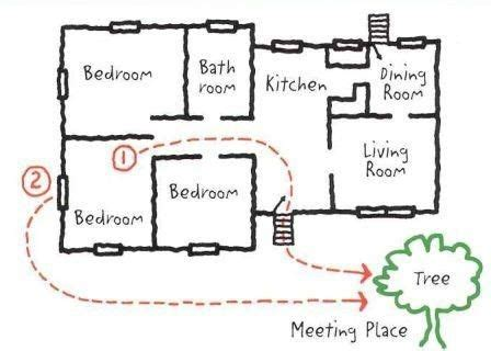 fire escape plans for home practice your fire escape plan city of regina