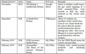 detailed lesson plan in filipino grade 5 pang uri