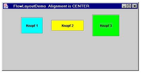 layout java center flowlayout