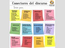 marcadores-conectores-discurso - lenguaje y otras luces Lenguaje Y Otras Luces