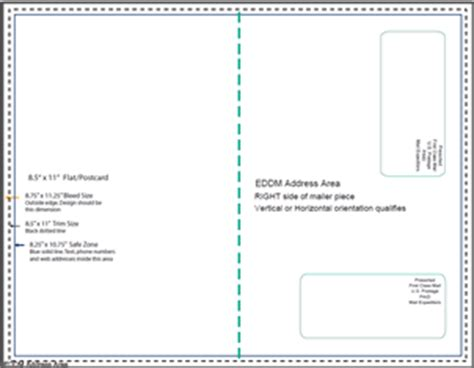 Eddm Approved Design Ready Layouts Eddm Postcard Template