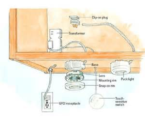 How To Install Led Lights Under Kitchen Cabinets by Under Counter Lighting Casual Cottage