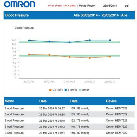 Comfort Health Management by Omron M6 Comfort It Kopen Bestel