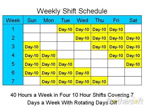 12 Hour Nursing Schedule Template Templates Resume Exles Blydvovgdj 12 Hour Shift Schedule Template