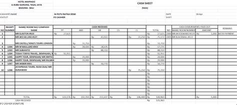 list dalam format bullet adalah pariwisata bali dan global bali and global tourism cash