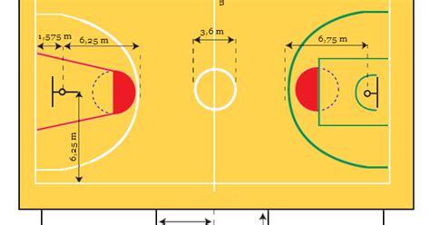 pengertian bola basket dan ukuran lapangan basket