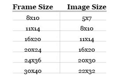 Standard Mat Sizes For Framing by Standard Frame Sizes Hobby Lobby Motorcycle Review And