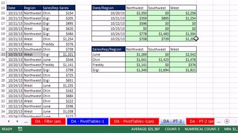 excel data analysis template excel 2013 statistical analysis 01 using excel