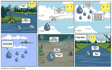 Water Cycle Comic Strip Storyboard By Bea Hidalgo Water Cycle Comic Template