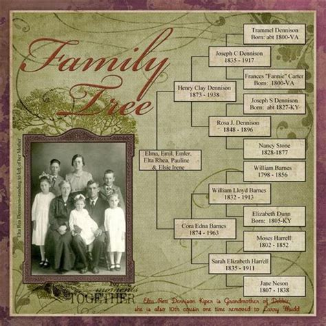 scrapbook layout family tree family tree page scrapbooking pinterest beautiful