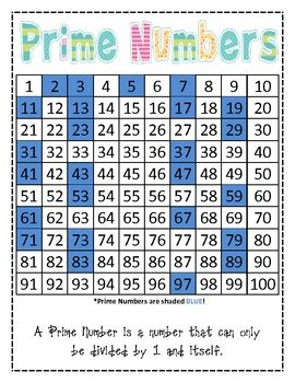 printable prime numbers up to 100 chart prime numbers chart by kasey nichols teachers pay teachers