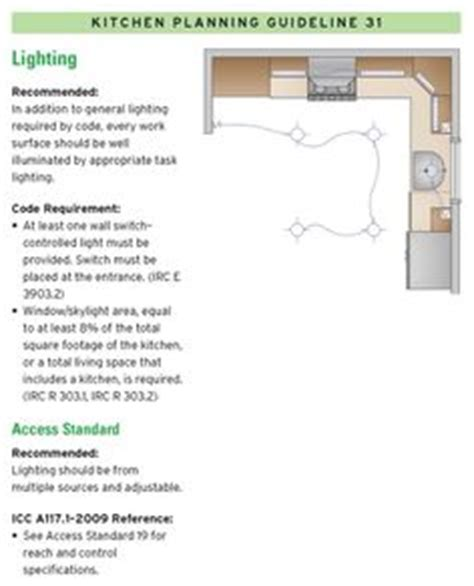 kitchen design guidelines miscellaneous pinterest 1000 images about 14 kitchen design guidelines