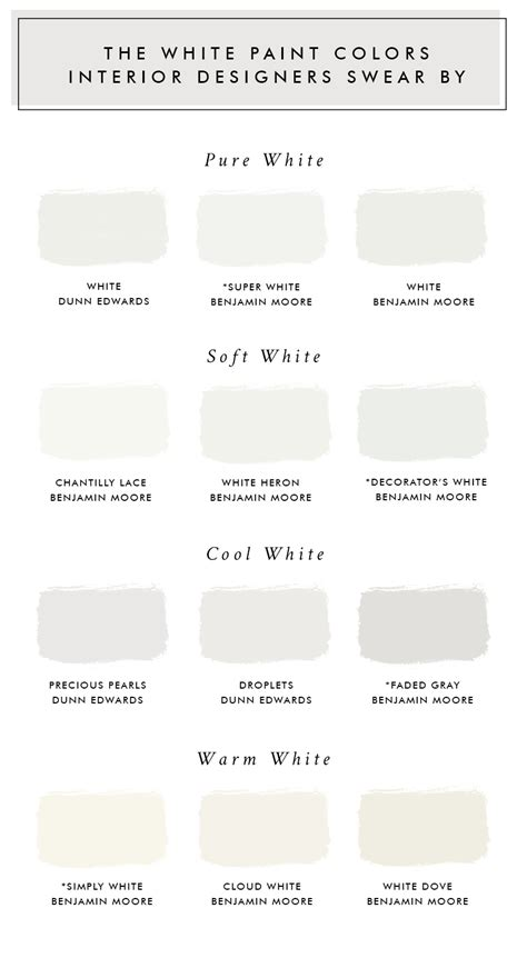 white paint color the white paint colors interior designers swear by