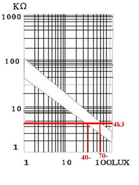 transistor x112 datasheet resistor ldr datasheet 28 images semiconductor physics resistance of light dependent