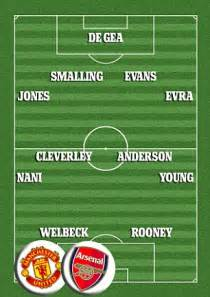 manchester united had six players who thumped arsenal 8 2