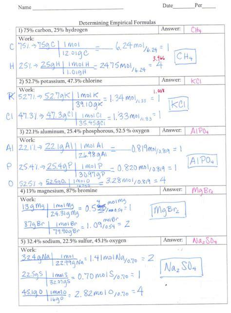 Molecular Formula Worksheet by Worksheets Empirical Formula Worksheet With Answers