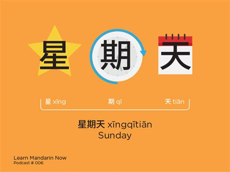 Learn Mandarin From Podcasts by 006 How To Say The Days Of The Week In Learn