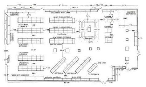 gambar layout supermarket hasil gambar untuk retail store floor plan with dimensions