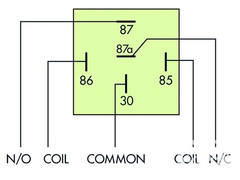 ribu1c wiring diagram luxury fortable standard relay