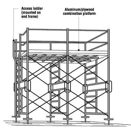 scaffolding formwork