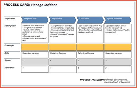 PROCESS MAPPING TEMPLATE   Proposalsheet.com