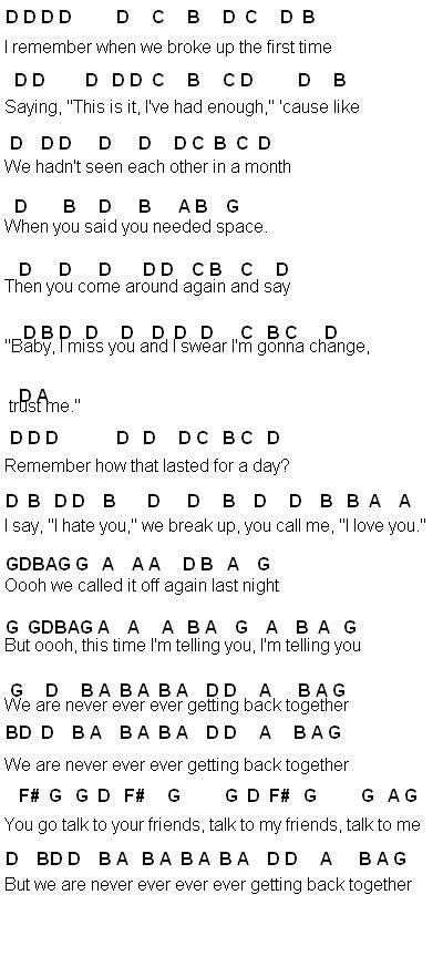 Teardrops On My Guitar Chords For Beginners