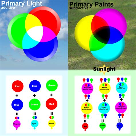 primary color light paint by primechild on deviantart