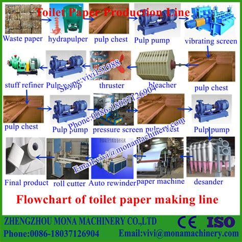 Flowchart Of Paper Process - 2016 toilet paper kitchen towel rolls machine