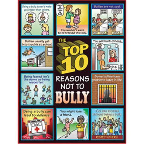 Why Not Top by The Top 10 Reasons Not To Bully Poster
